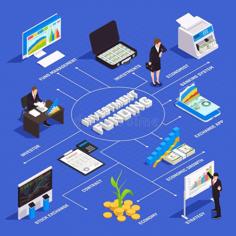 Investering die Isometrisch Stroomschema financieren vector illustratie