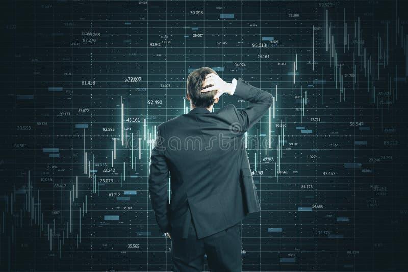 Investering- och finansbegrepp arkivbild