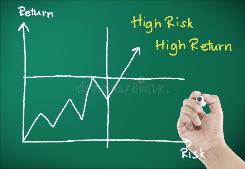 Investeringbegrepp arkivbild