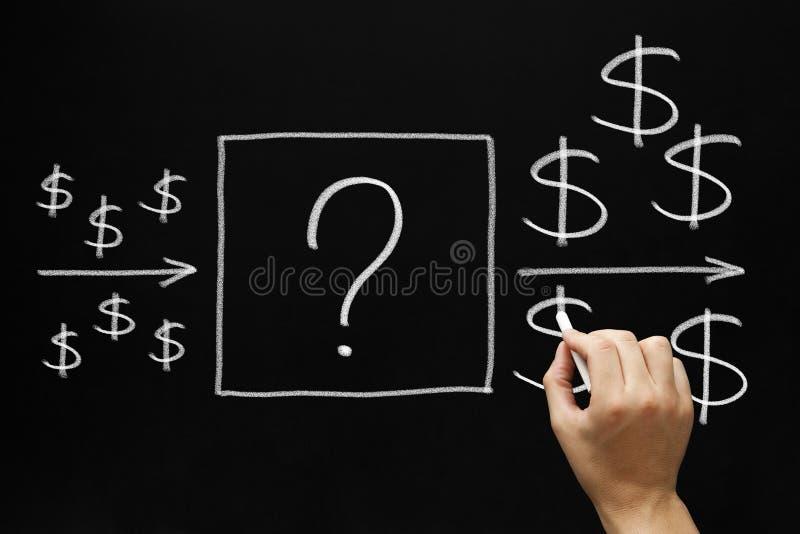 InvesteringbegreppsBlackboard royaltyfri fotografi