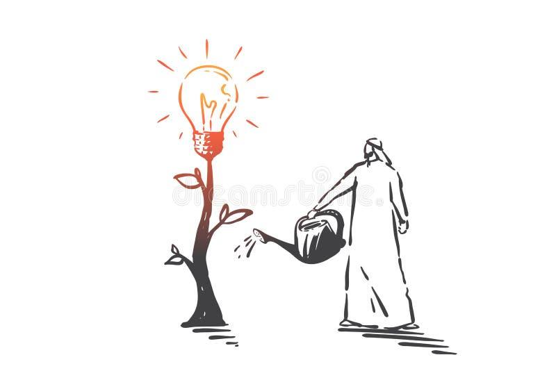 Investeringen vinst, idén, innovation, tillväxtbegrepp skissar Hand dragen isolerad vektorillustration vektor illustrationer