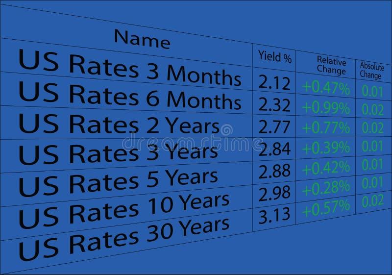 Investieren Sie in den US-Staatsanleihen lizenzfreie abbildung
