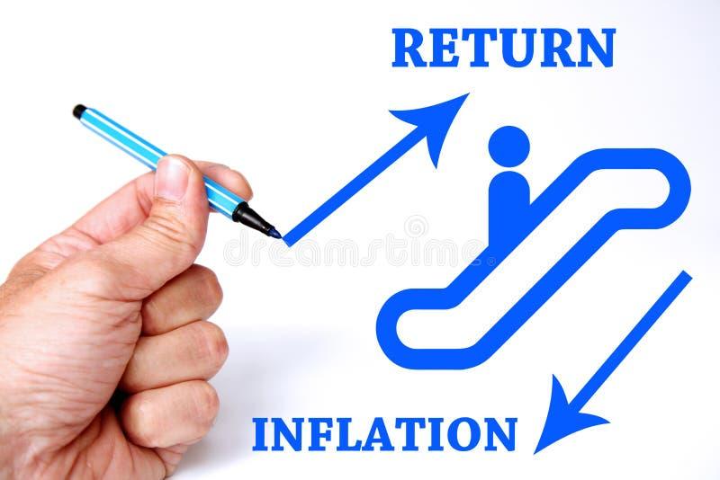 Investimento ilustração stock