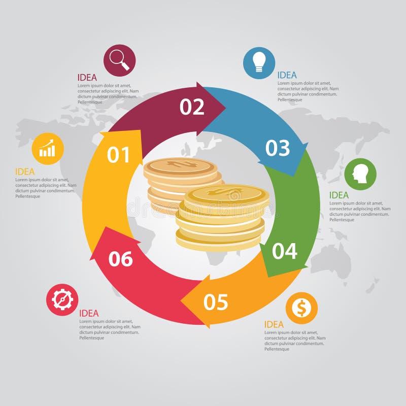 Investitionsgeldmünzendollarmanagementkreisschritt-Informationsgraphik lizenzfreie abbildung