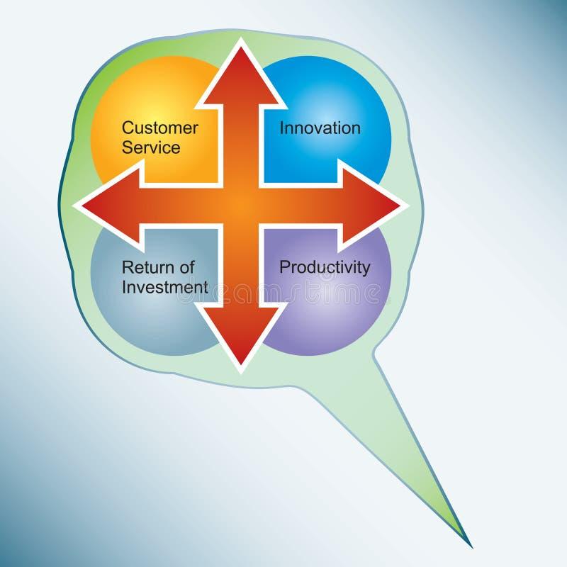 Investment idea vector illustration