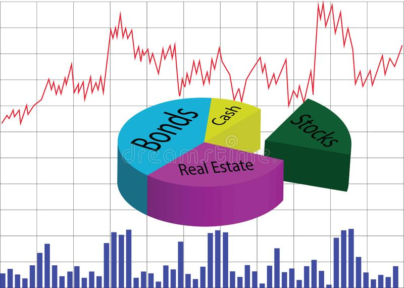 Investment Pie Chart. Investment pie chart on a grid, with stock chart and volume bars vector illustration