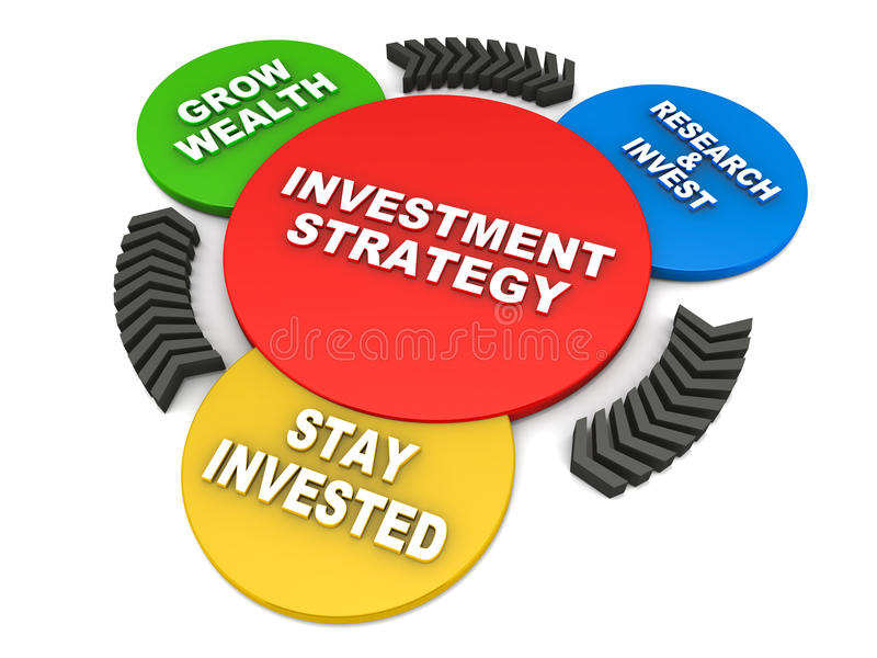 Investment strategy. To research and invest, stay invested and grow your wealth, white background royalty free illustration