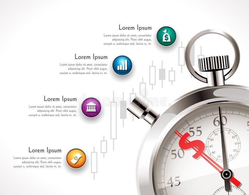 Inwestycja proces na giełdzie papierów wartościowych - stopwatch z dolarowym znakiem ilustracji