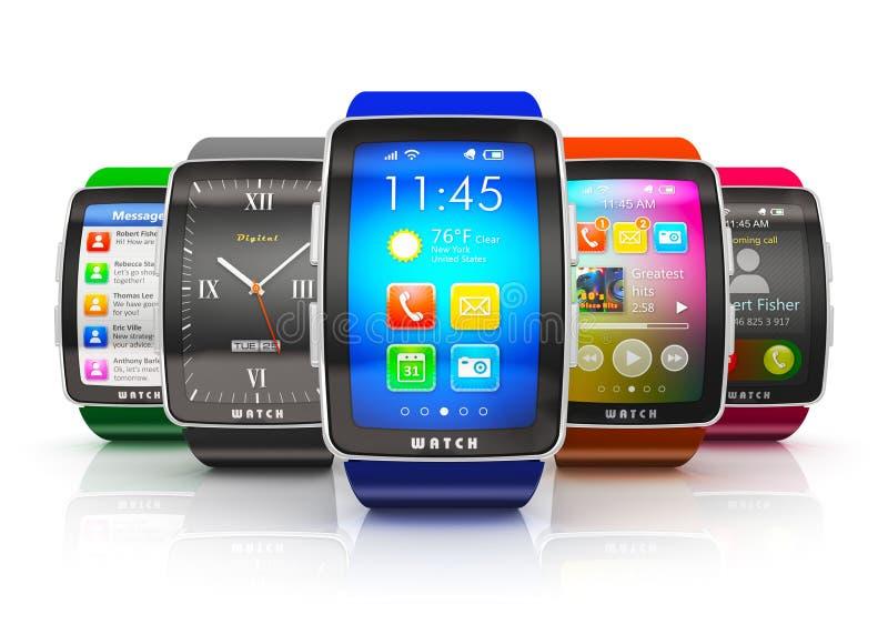 Inzameling van slimme horloges