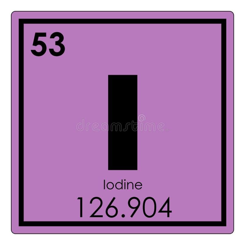 Iodine Chemical Element Stock Illustration Illustration Of Atom