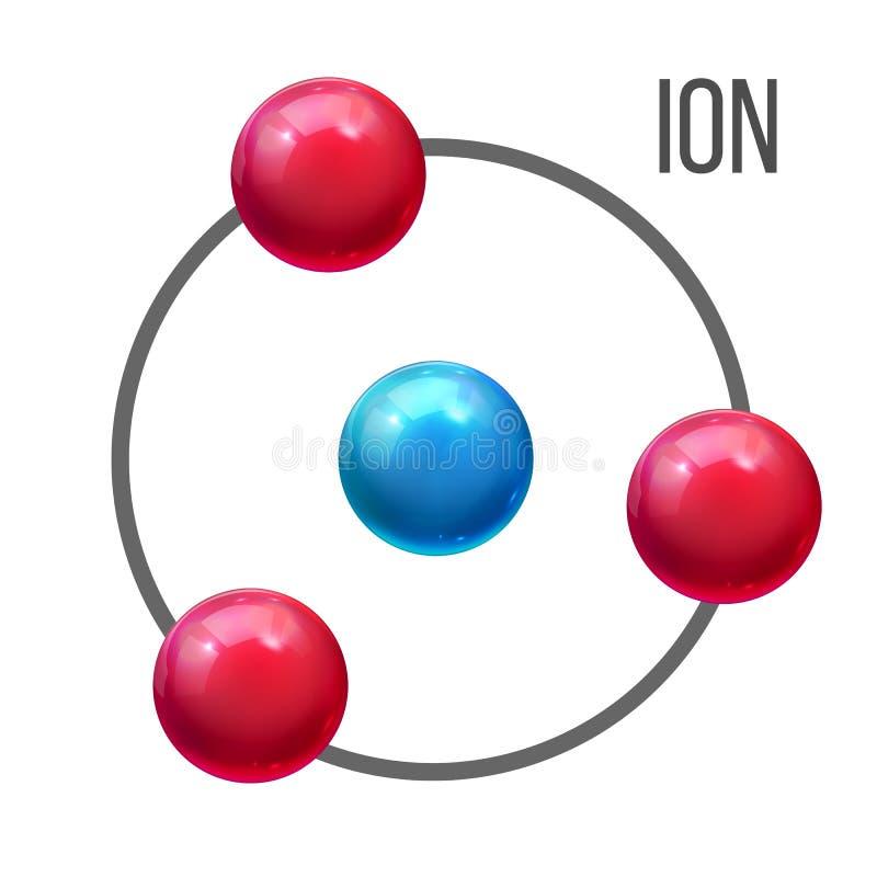 Ion Atom mall för affisch för molekylutbildningsvektor royaltyfri illustrationer