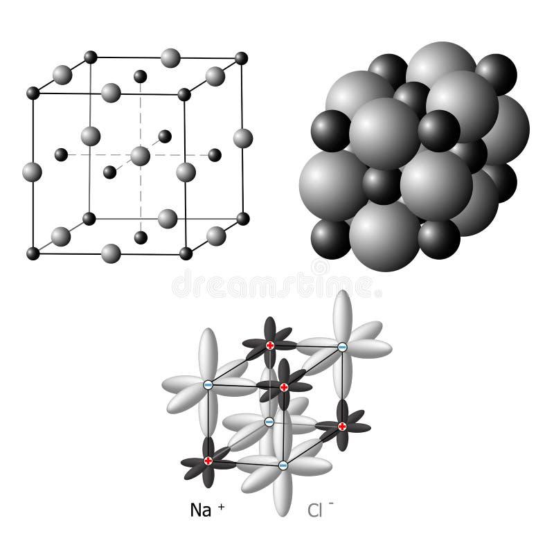 Ionenkristalle die Struktur von Natriumchlorid NaCl vektor abbildung