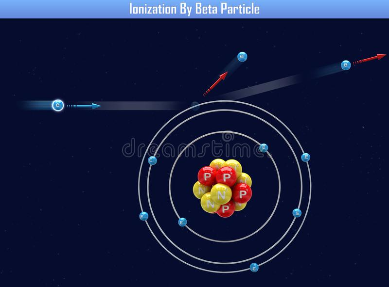 Ionisatie door Beta Particle stock illustratie