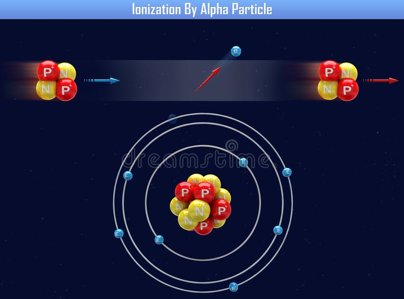 Ionisation par Alpha Particle illustration libre de droits