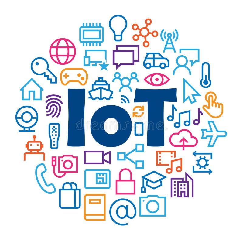 ` IoT与相关的象的`概念 向量例证