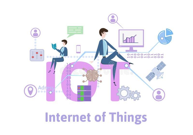 IOT,事互联网  与主题词、信件和象的概念桌 在白色的色的平的传染媒介例证 皇族释放例证