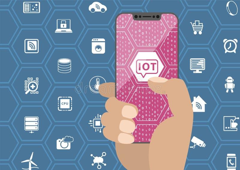 IOT/интернет концепции вещей при рука держа smartphone шатона свободный Символы и frameless дисплей как иллюстрация иллюстрация штока