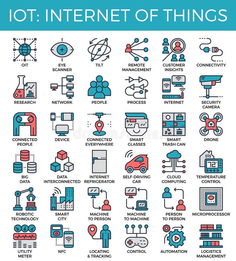 IOT: Internet de los iconos del concepto de las cosas libre illustration