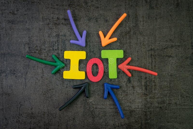 IoT, Internet des choses, dispositifs qui peuvent se relier au concept d'Internet, flèches multi de couleur indiquant le mot IoT  images stock