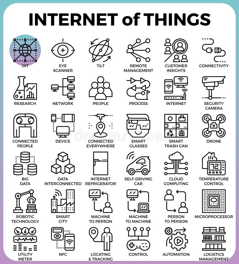 IOT : Internet of things concept icons. IOT : Internet of things concept detailed line icons set in modern line icon style for ui, ux, website, web, app graphic stock illustration
