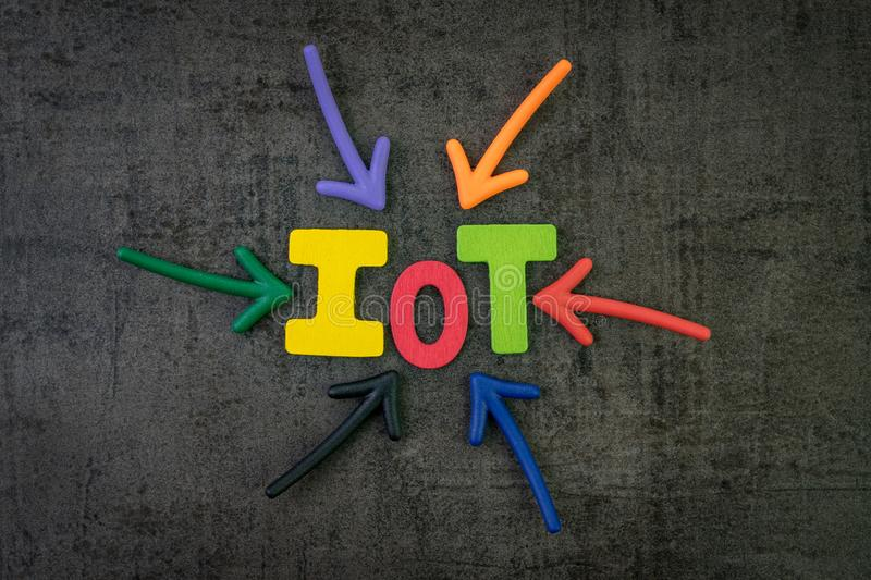 IoT, Internet of things, devices that can connect to the internet concept, multi color arrows pointing to the word IoT at the stock images