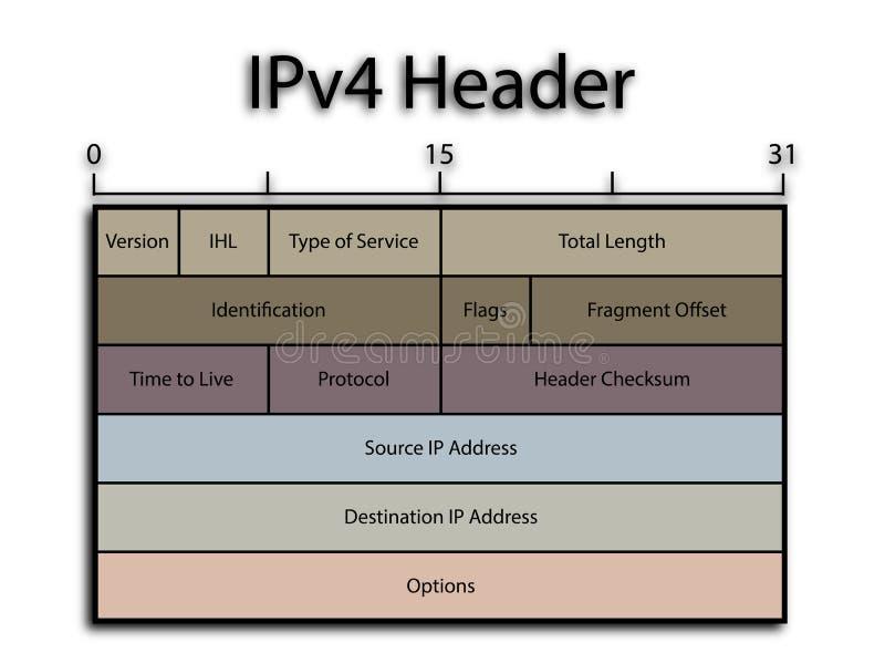 Download IPv4 chodnikowiec zdjęcie stock. Obraz złożonej z adres - 28959320