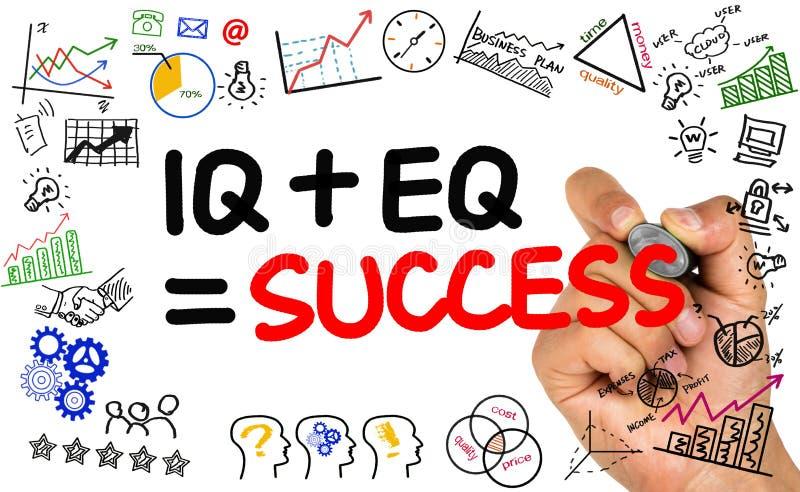 IQ plus EQ równy sukces fotografia royalty free