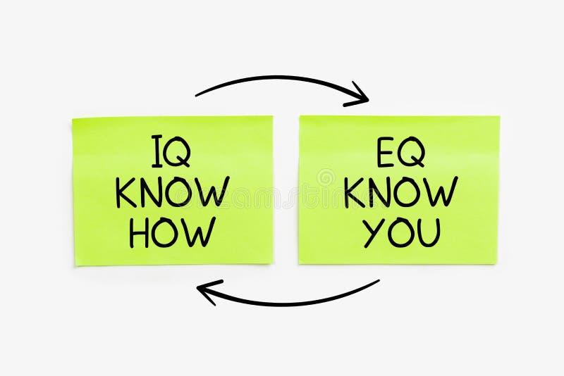IQ weiß, wie, EQ Sie kennen - Geschäftskonzept lizenzfreies stockbild