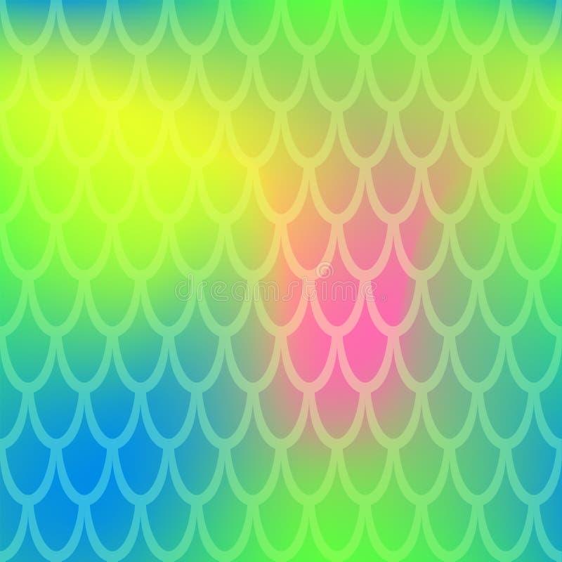 Neon Vibrant Digital Marbling Orange Green Color Background