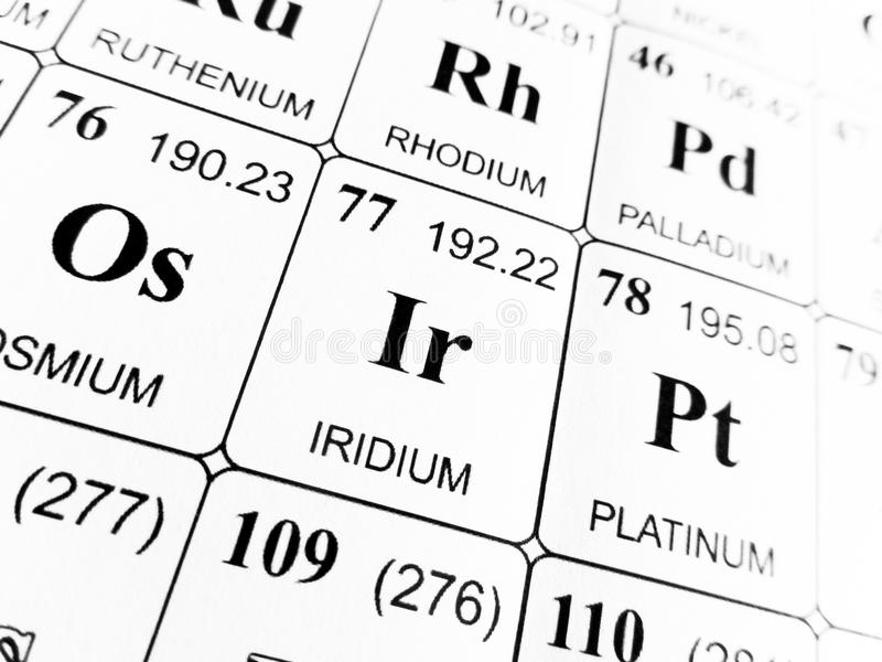 Iridium On The Periodic Table Of The Elements Stock Image Image Of