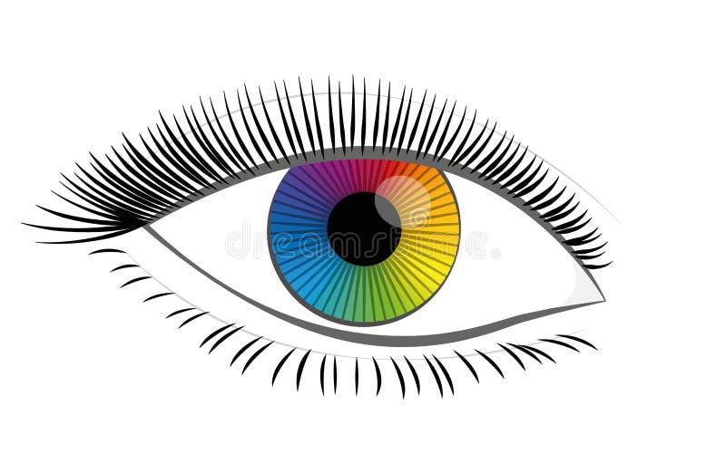 Iris femelle d'oeil coloré par arc-en-ciel illustration stock