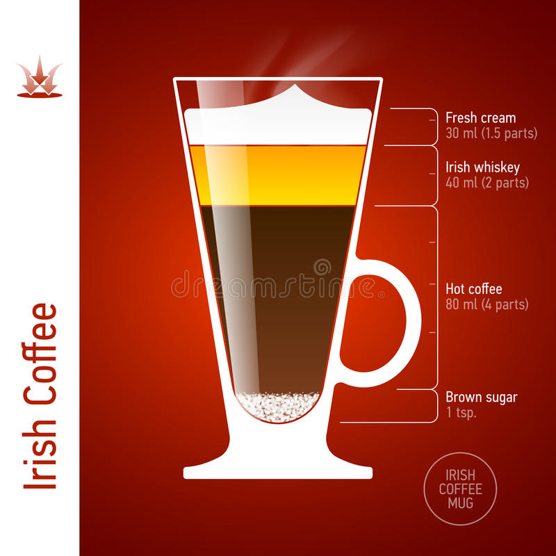 Irish Coffee cocktail vector illustration