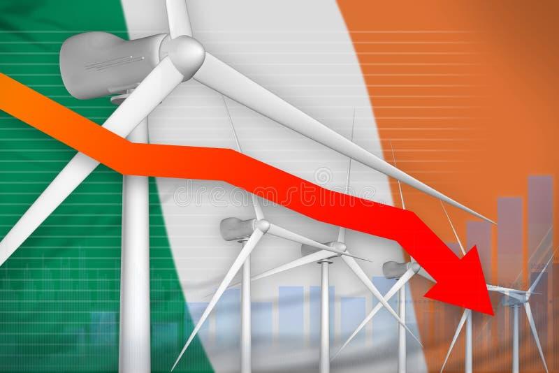 Irland-Windenergieenergie, die Diagramm, Pfeil hinunter - alternative industrielle Illustration der nat?rlichen Energie senkt Abb stock abbildung