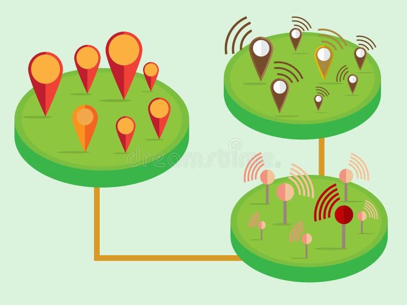 Isla de la fantasía que flota en el aire con los sistemas inalámbricos de red y Internet de cosas, de la ciudad elegante y de la  ilustración del vector