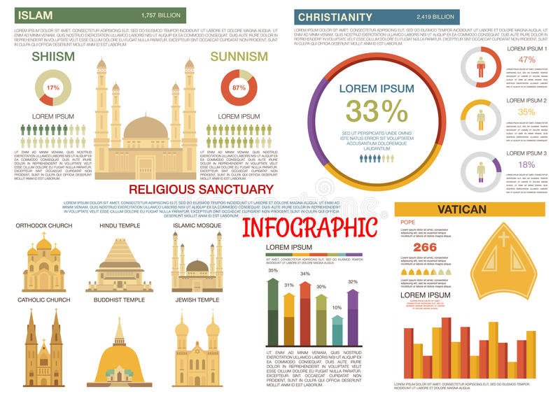 Islam and christianity religions flat infographic. Comparison of islam and christianity religions flat infographic with detailed information of shiism and vector illustration