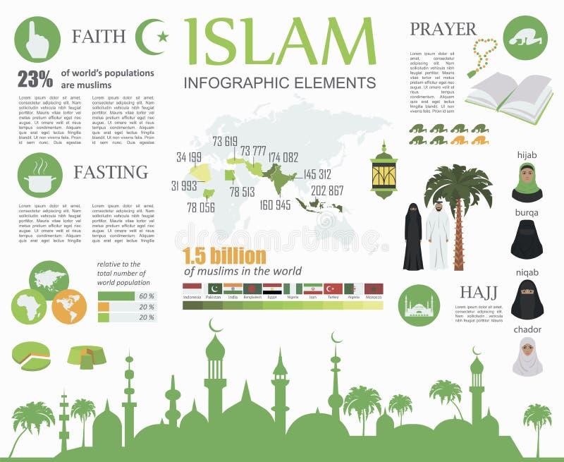 Islam infographic Muzułmańska kultura ilustracja wektor