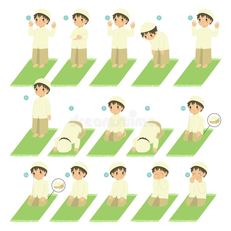 Islamic Prayer or Salat Guide for Kids Vector vector illustration