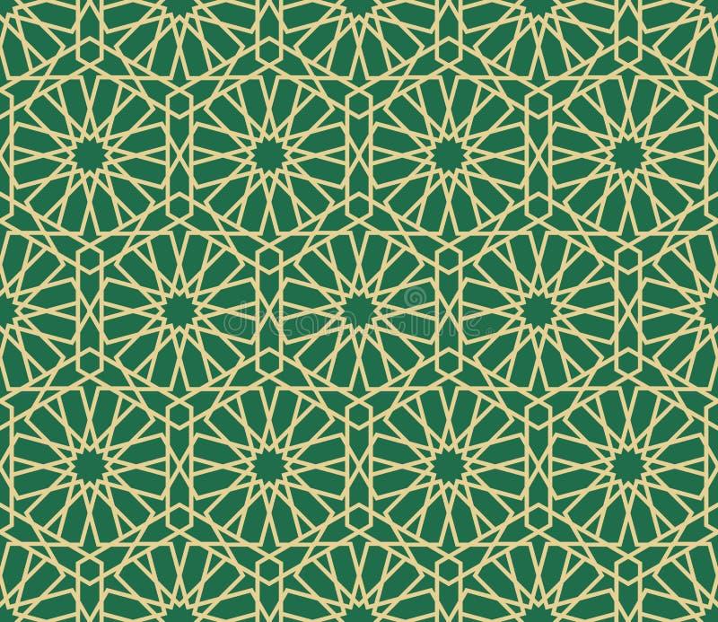 Islamisk sömlös bakgrundsmodell royaltyfri illustrationer