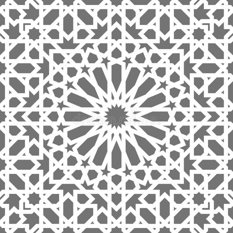 Islamisk sömlös vektormodell Vita geometriska prydnader som baseras på traditionell arabisk konst Orientalisk muslimmosaik stock illustrationer
