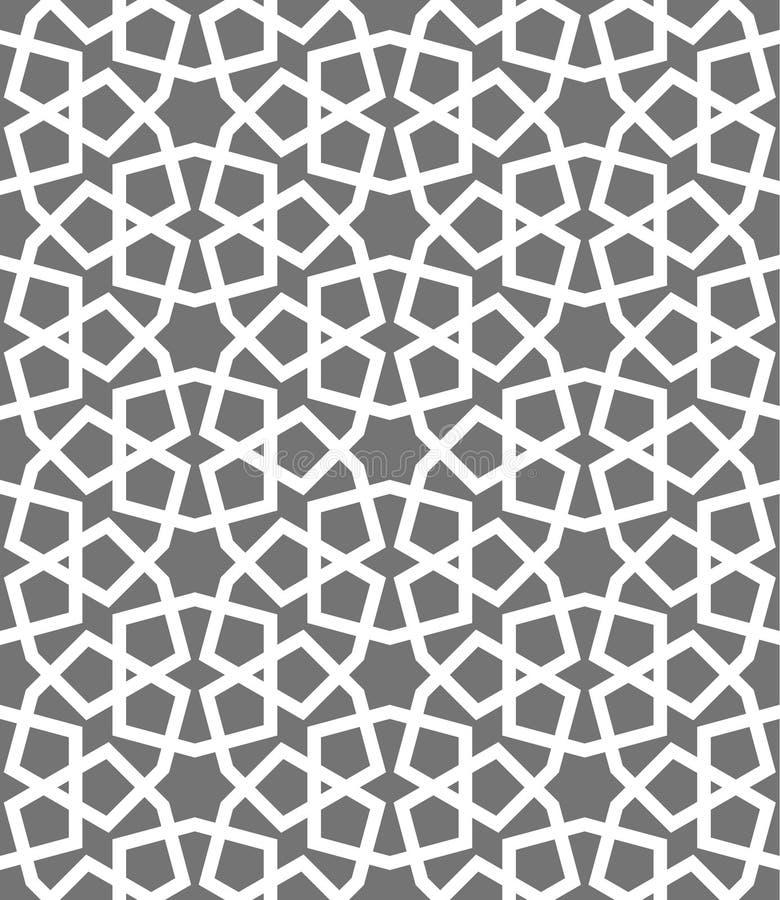 Islamisk sömlös vektormodell Vita geometriska prydnader som baseras på traditionell arabisk konst Orientalisk muslimmosaik vektor illustrationer