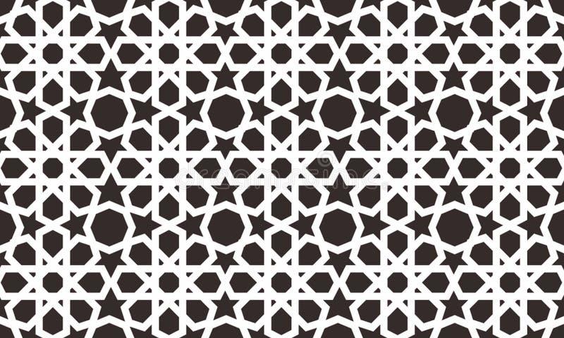 Islamiska fyrkantiga geometriska upprepande modeller är mycket böjliga De har använts ofta i vägggarneringar, fönster, paneler, s vektor illustrationer