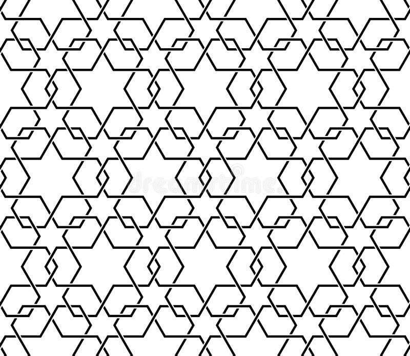 Islamitisch patroon Naadloze vector geometrische zwart-witte roosterachtergrond in Arabische stijl Vector modieuze textuur binnen vector illustratie