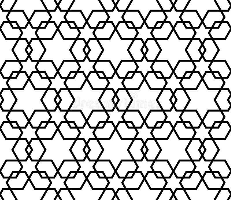 Islamitisch patroon Naadloze vector geometrische zwart-witte roosterachtergrond in Arabische stijl Vector modieuze textuur binnen stock illustratie