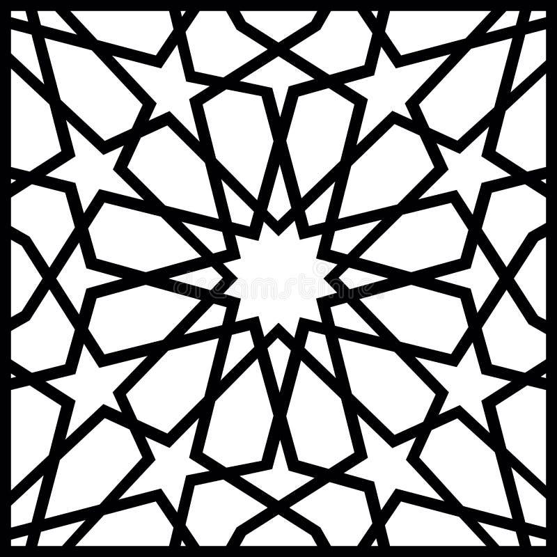 Islamitische Geometrische Vierkante Patroontextuur Art Design vector illustratie
