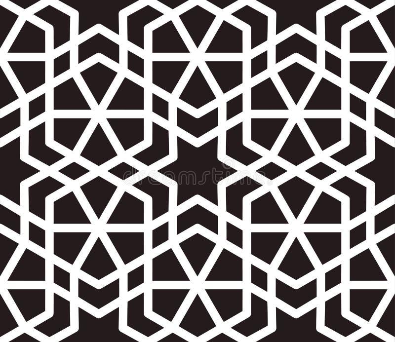 Islamski inspirowany bezszwowy deseniowy wektor ilustracja wektor