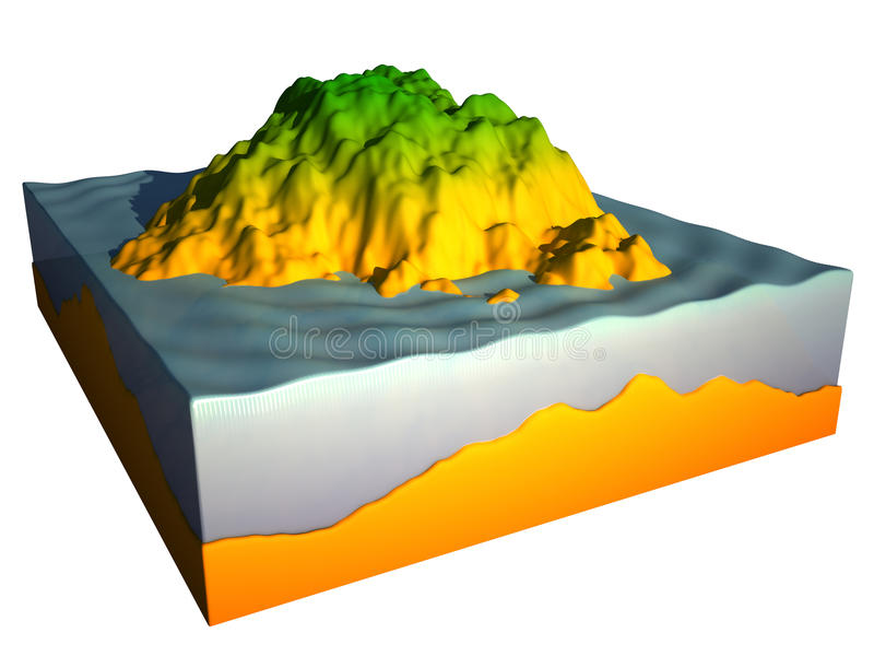 Island. 3d representation of a island sectioned around. image is textured and simple Shader applied. top of the island is green water is blue and the ground royalty free illustration