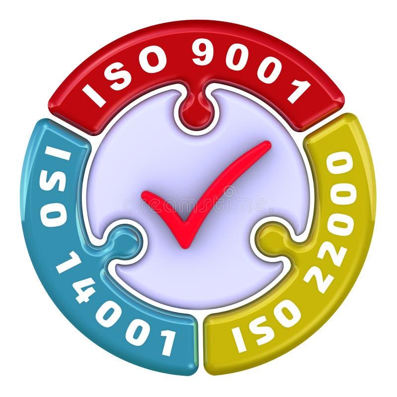 ISO 9001, ISO 14001, ISO 22000 Het vinkje in de vorm van een raadsel stock illustratie