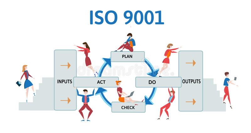 ISO 9001 quality management system. Process diagram with business men and women. Vector illustration, on white. ISO 9001 quality management system. Process royalty free illustration