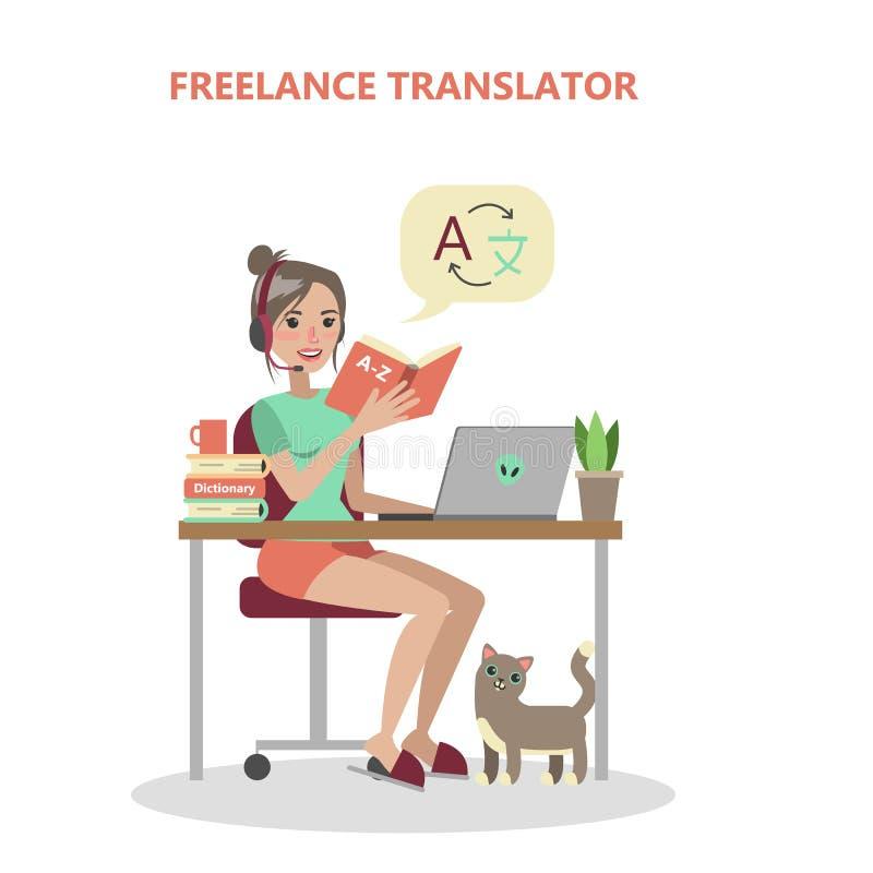 Советы переводчикам фрилансерами удалённая работа иркутск