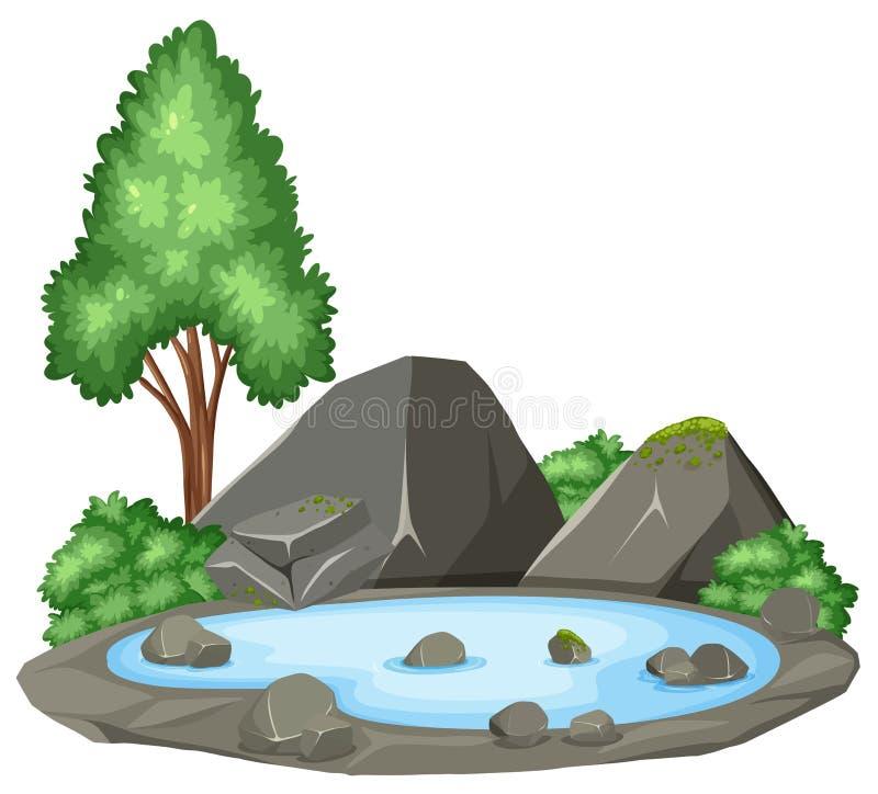 Isolated pond on white background. Illustration royalty free illustration
